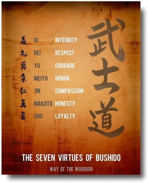 7 Samurai virtues
